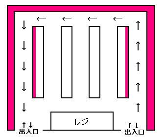 第一磁石図