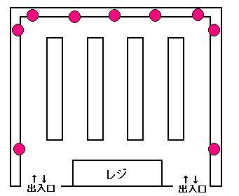 第二磁石図